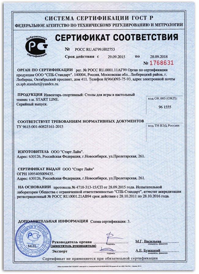 сертификаты на игровые автоматы
